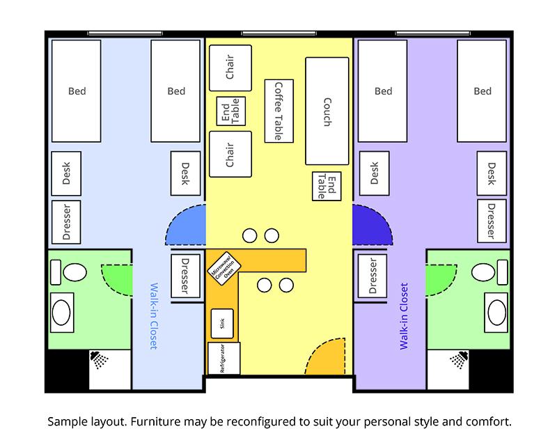 Suite Layout